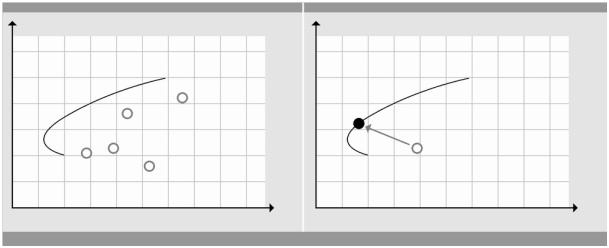 Berechnung-Effizienzgröße-Lotz--Finanz